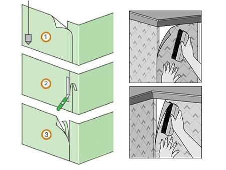 инструкция по поклейке