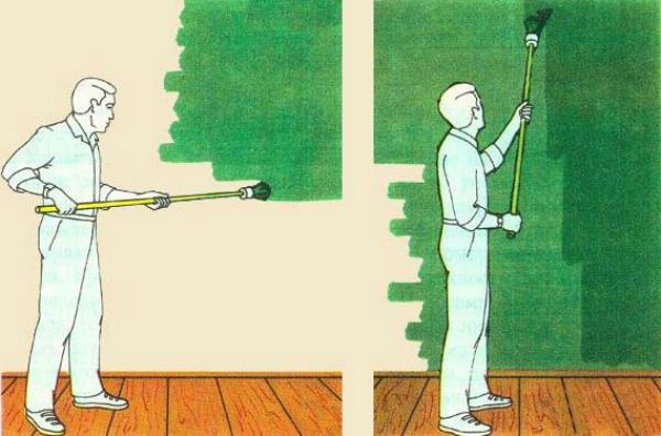 как правильно красить стены валиком