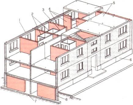 несущие стены в пятиэтажных домах